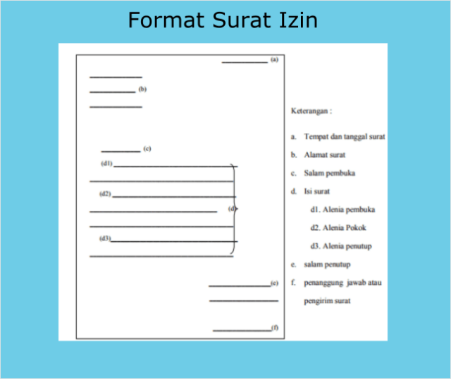 format surat izin