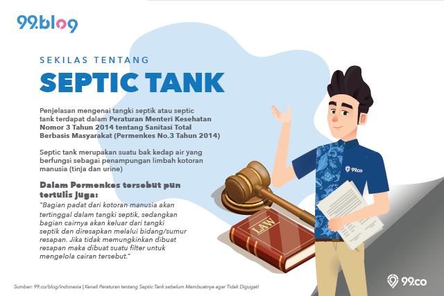 peraturan tentang septic tank
