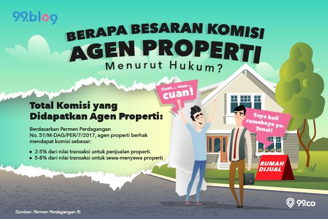 komisi agen properti