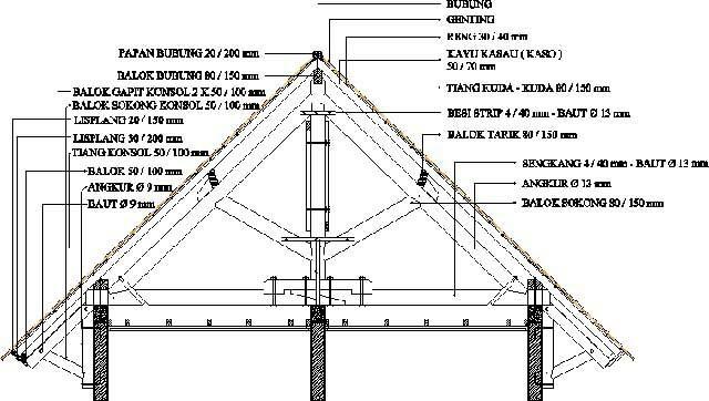 bagian bagian atap rumah