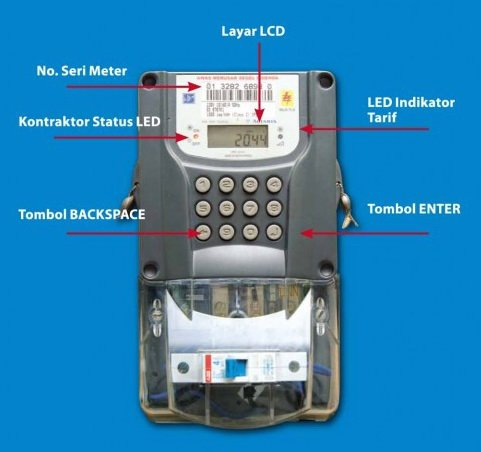 bargainser listrik