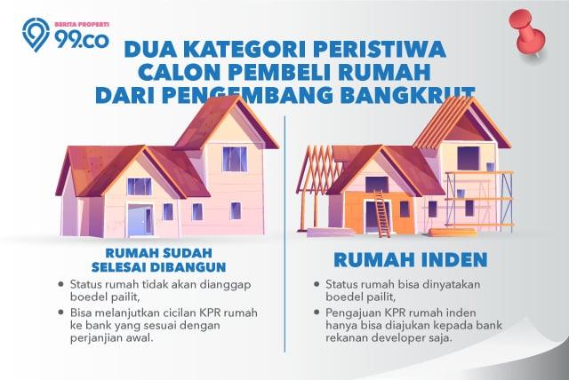 cicilan KPR developer perumahan