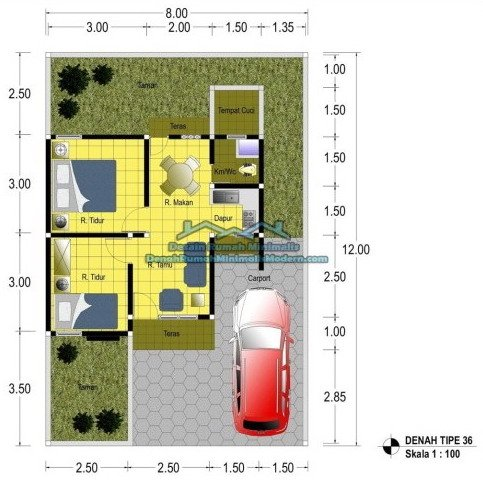 6 Denah Ukuran Rumah Minimalis Type 36 Terbaik Untuk Keluarga Baru