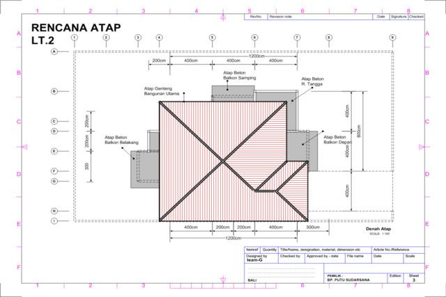 rencana atap lantai 2