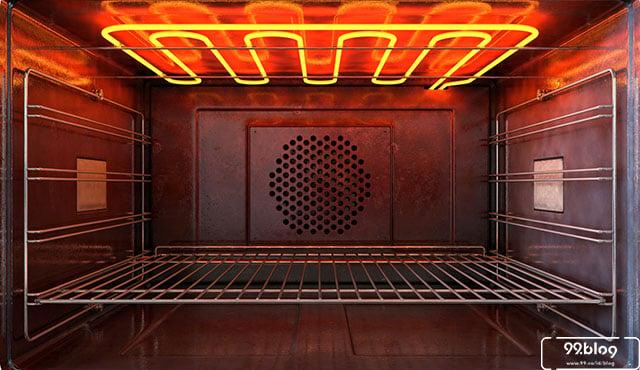 jenis oven