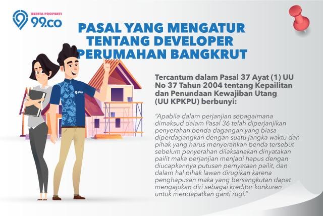 pasal developer perumahan bangkrut