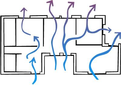 penggunaan ventilasi silang