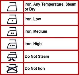 simbol simbol cara perawatan baju