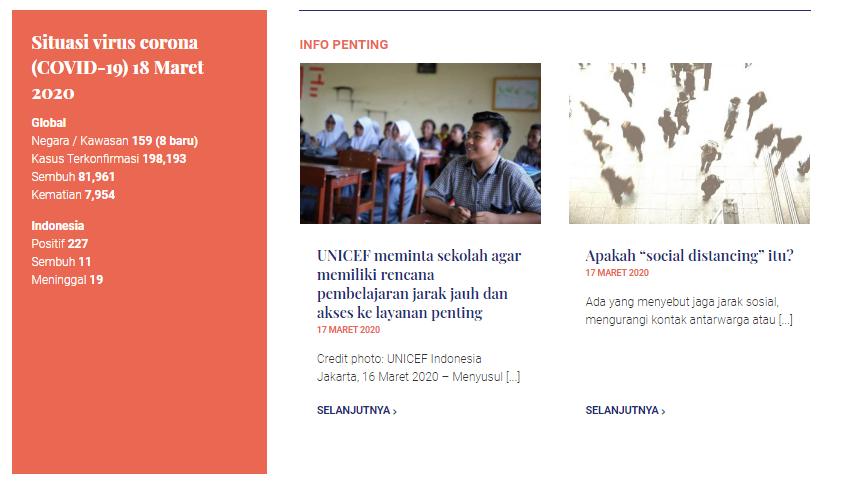 situs covid-19 indonesia