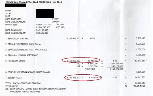 biaya bphtb