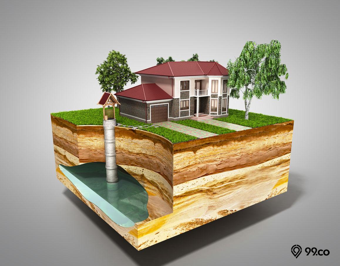 ukuran sumber air