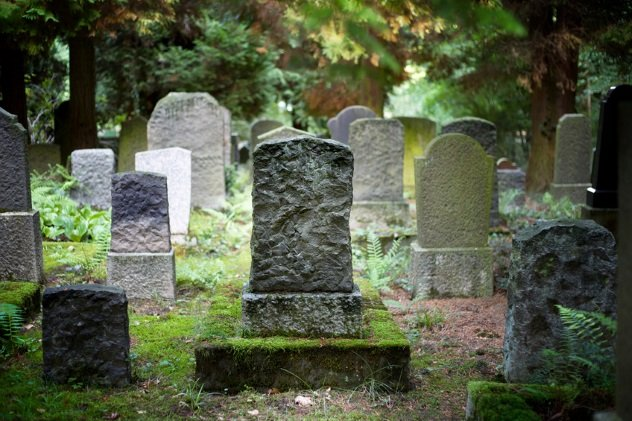 tanah kuburan