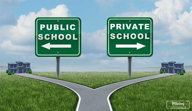 memilih sekolah