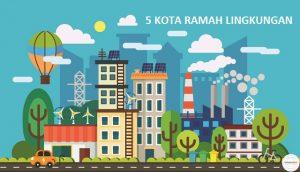 Kota Ramah Lingkungan