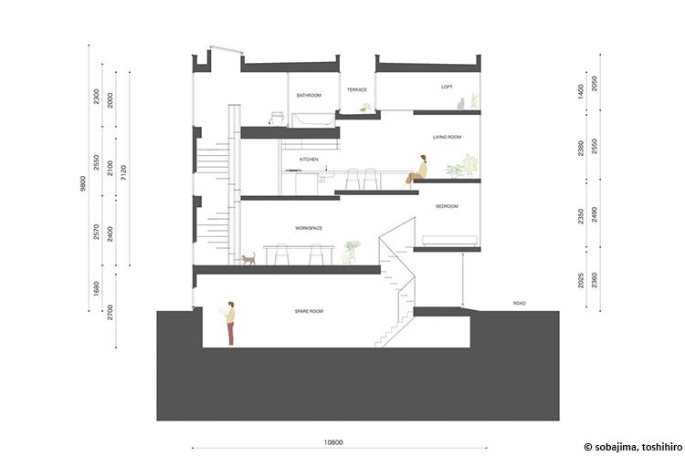 rumah lebar 2 meter